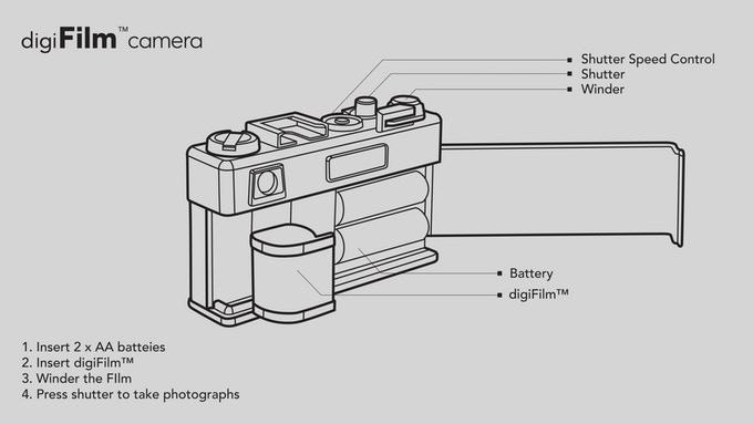 YASHIKA digiFilm™ Camera 詳細