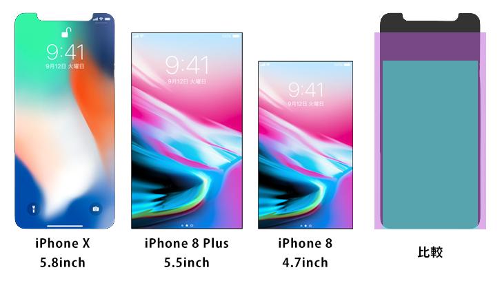 iPhone X 8Plus 8 画面サイズ比較