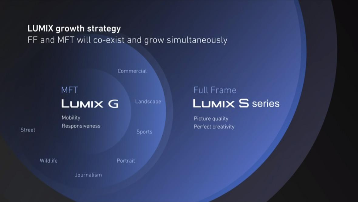 LUMIX LIVE Photokina 2018 画像05